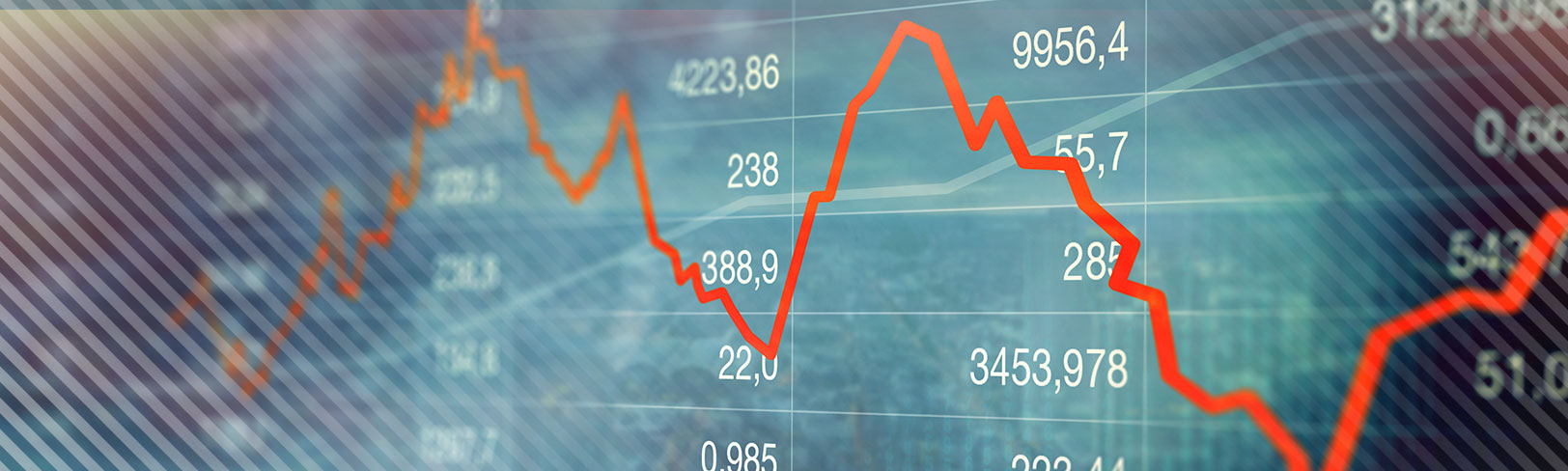 May 2020 Markets Review